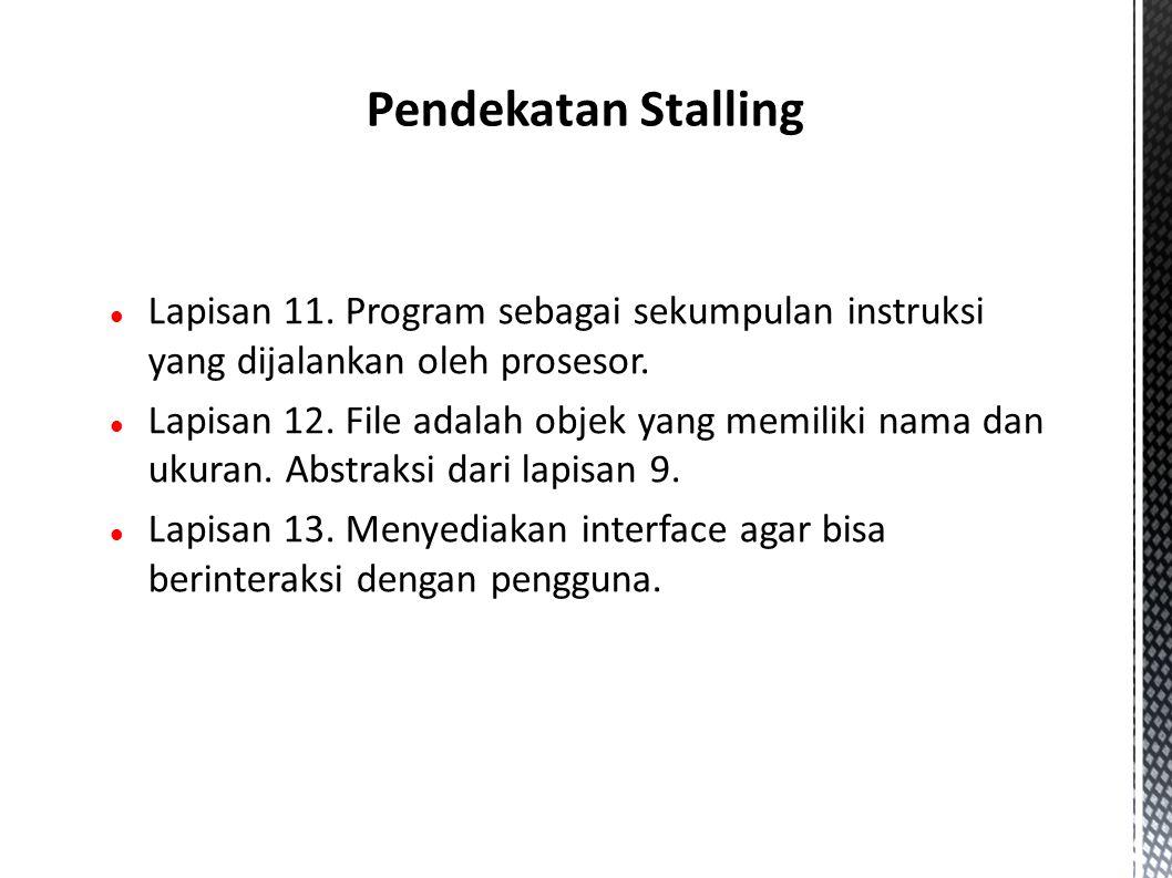 Lapisan 11. Program sebagai sekumpulan instruksi yang dijalankan oleh prosesor.