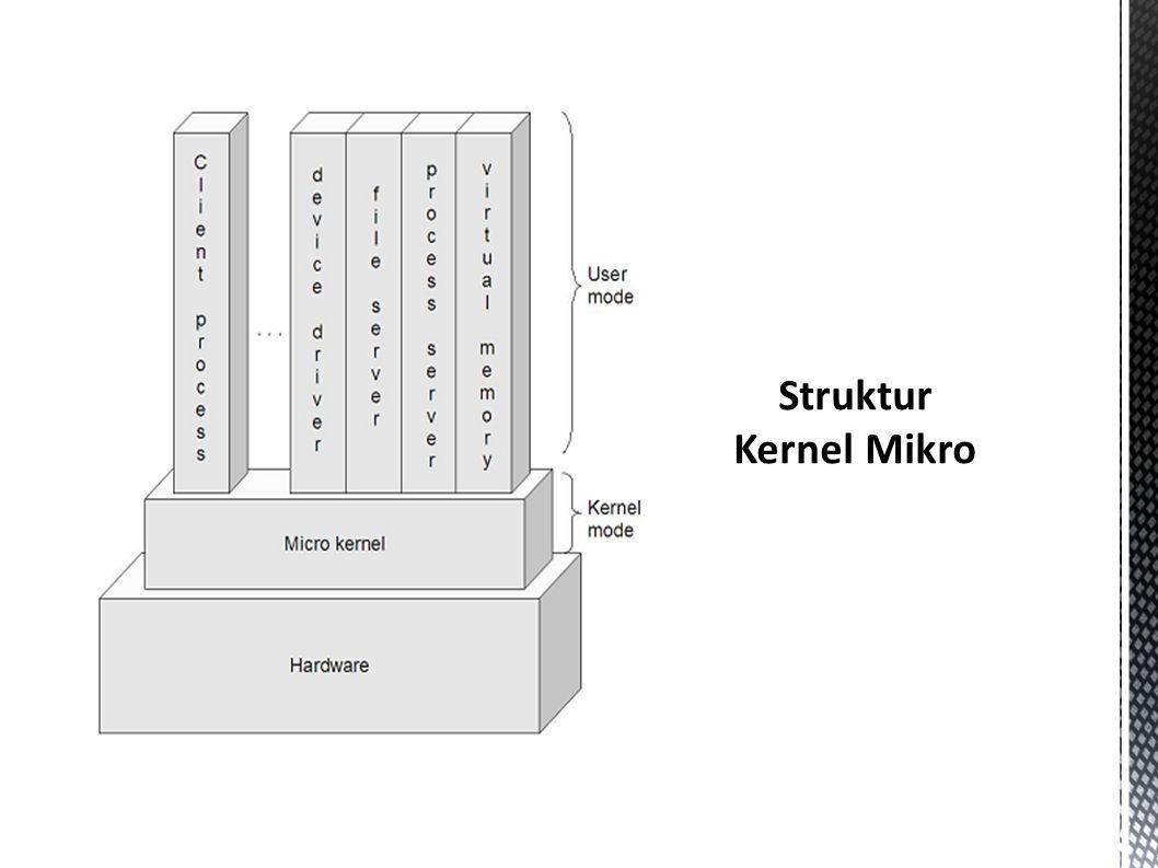 Struktur Kernel Mikro