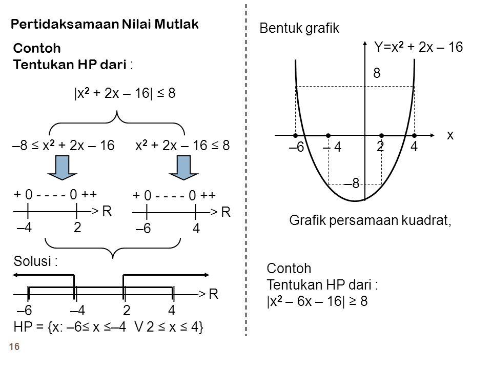 16 Pertidaksamaan Nilai Mutlak Contoh Tentukan HP dari :  x 2 + 2x – 16  ≤ 8 –8 ≤ x 2 + 2x – 16x 2 + 2x – 16 ≤ 8 + 0 - - - - 0 ++ ─┼────┼─> R –4 2 + 0