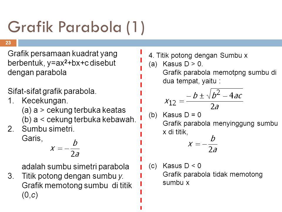 Grafik Parabola (1) 23 Grafik persamaan kuadrat yang berbentuk, y=ax 2 +bx+c disebut dengan parabola Sifat-sifat grafik parabola. 1.Kecekungan. (a) a
