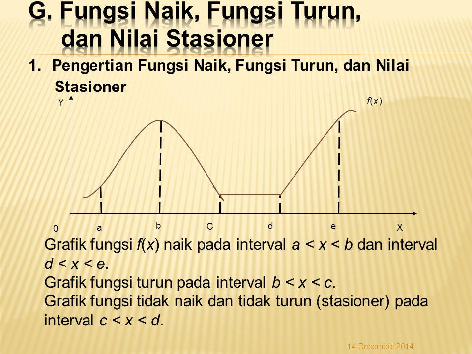 1.Pengertian Fungsi Naik, Fungsi Turun, dan Nilai Stasioner Grafik fungsi f(x) naik pada interval a < x < b dan interval d < x < e.