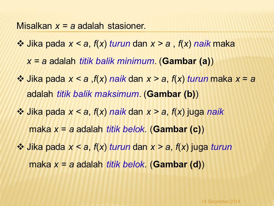 Misalkan x = a adalah stasioner. Jika pada x a, f(x) naik maka x = a adalah titik balik minimum.