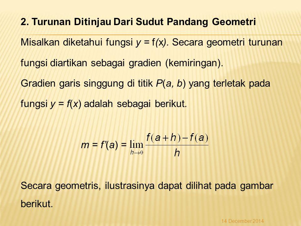 2.Turunan Ditinjau Dari Sudut Pandang Geometri Misalkan diketahui fungsi y = f(x).