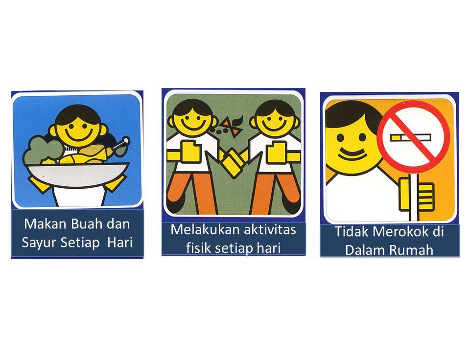 Tidak Merokok di Dalam Rumah Makan Buah dan Sayur Setiap Hari Melakukan aktivitas fisik setiap hari