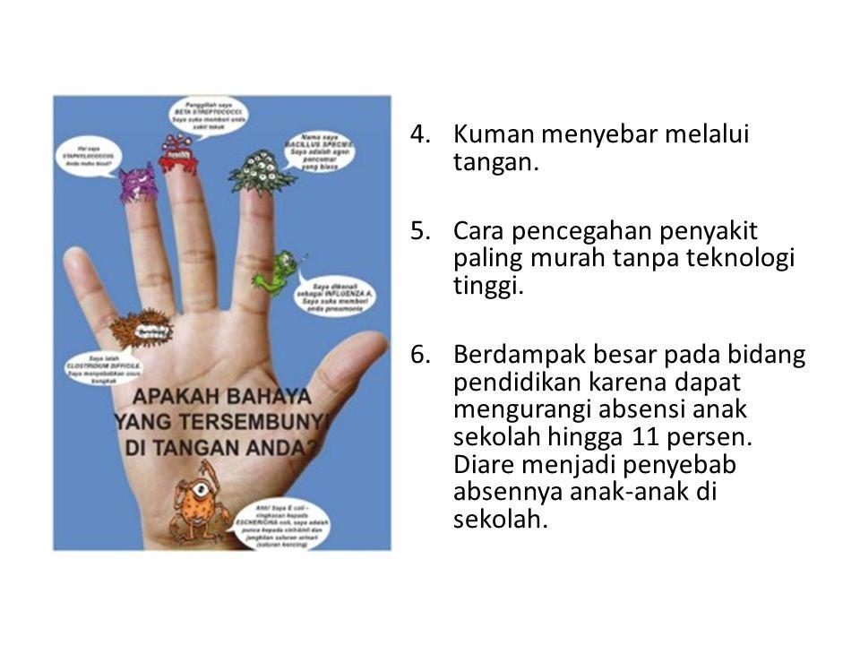 4.Kuman menyebar melalui tangan. 5.Cara pencegahan penyakit paling murah tanpa teknologi tinggi. 6.Berdampak besar pada bidang pendidikan karena dapat