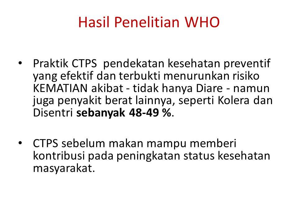 Hasil Penelitian WHO Praktik CTPS pendekatan kesehatan preventif yang efektif dan terbukti menurunkan risiko KEMATIAN akibat - tidak hanya Diare - nam