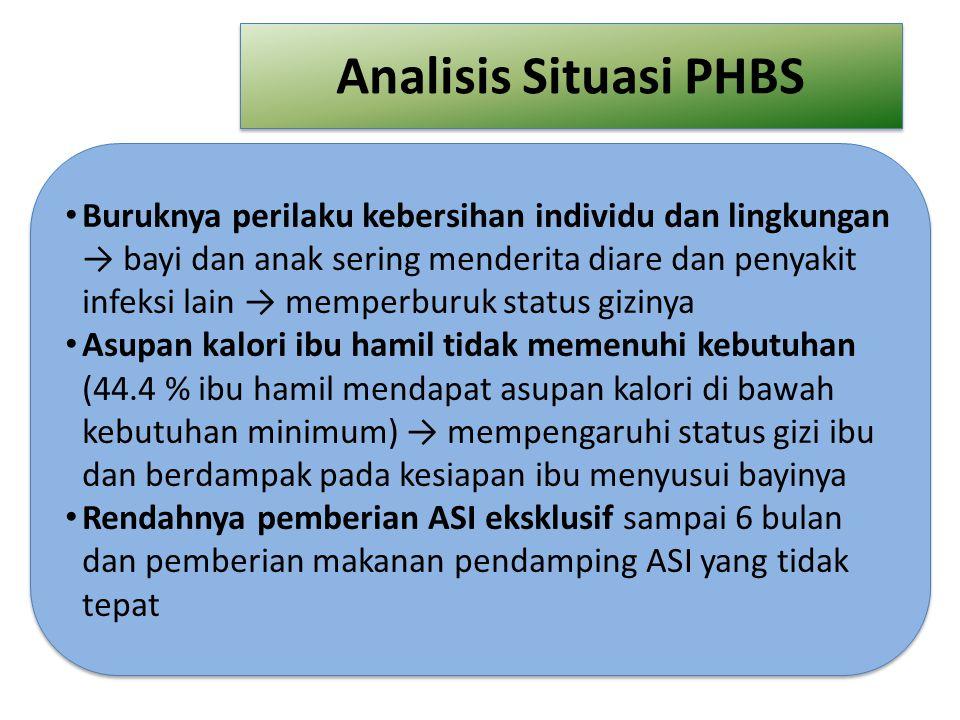 Analisis Situasi PHBS Buruknya perilaku kebersihan individu dan lingkungan → bayi dan anak sering menderita diare dan penyakit infeksi lain → memperbu