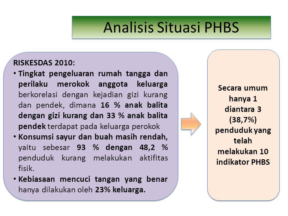 Analisis Situasi PHBS RISKESDAS 2010: Tingkat pengeluaran rumah tangga dan perilaku merokok anggota keluarga berkorelasi dengan kejadian gizi kurang d