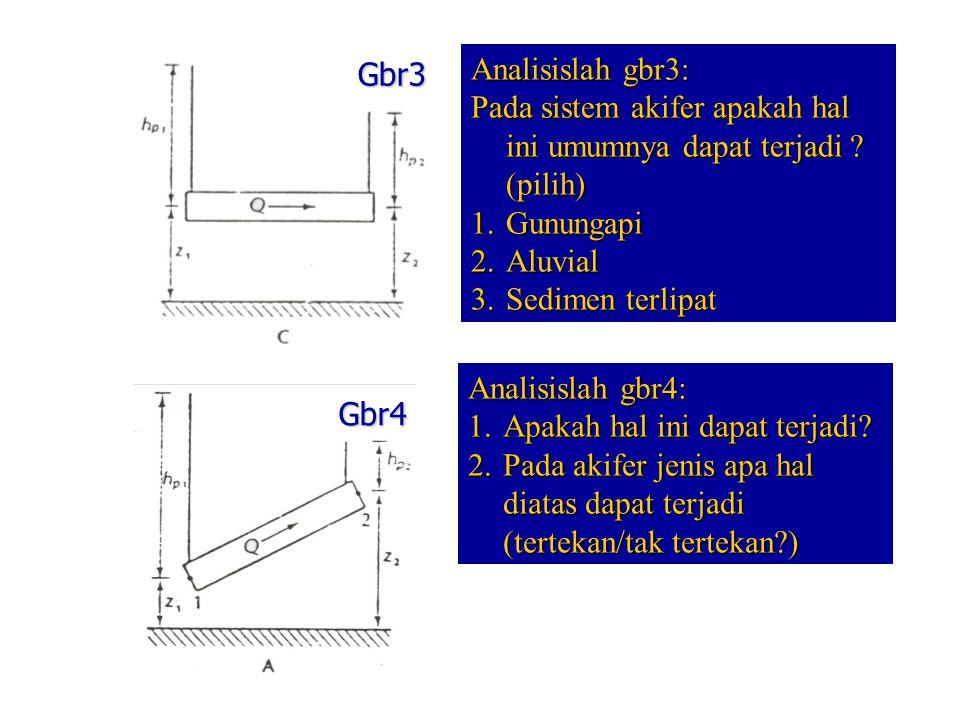 Analisislah gbr3: Pada sistem akifer apakah hal ini umumnya dapat terjadi ? (pilih) 1.Gunungapi 2.Aluvial 3.Sedimen terlipat Gbr3 Analisislah gbr4: 1