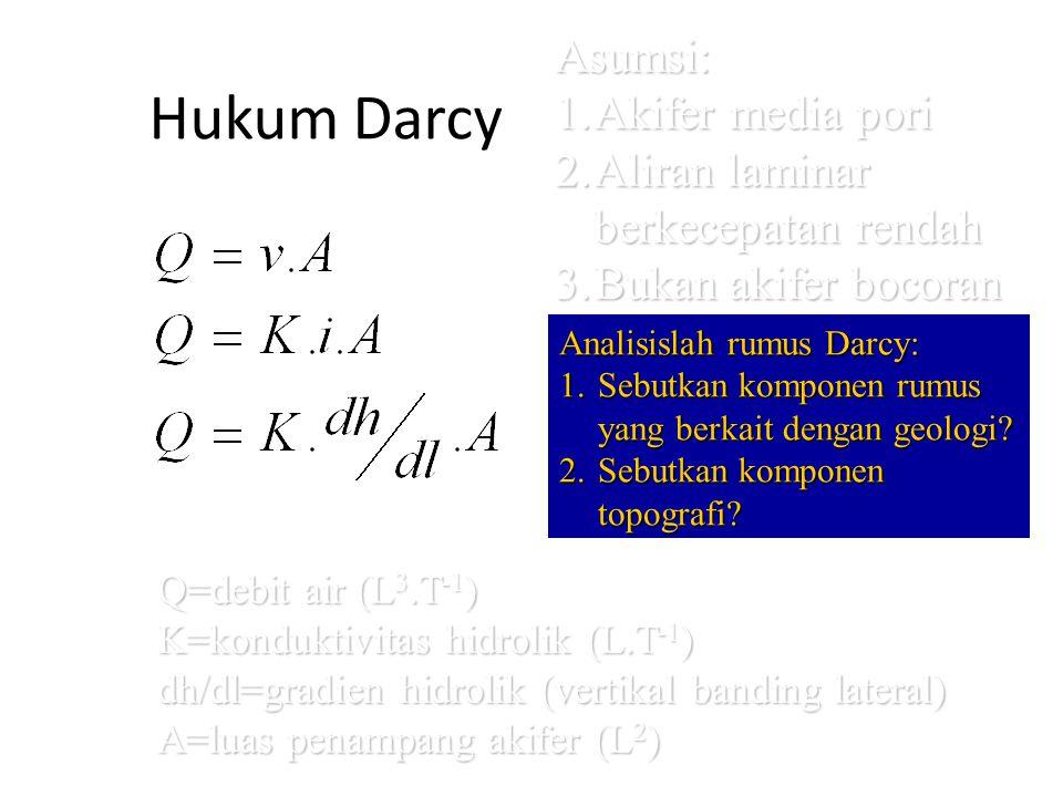 Hukum Darcy Q=debit air (L 3.T -1 ) K=konduktivitas hidrolik (L.T -1 ) dh/dl=gradien hidrolik (vertikal banding lateral) A=luas penampang akifer (L