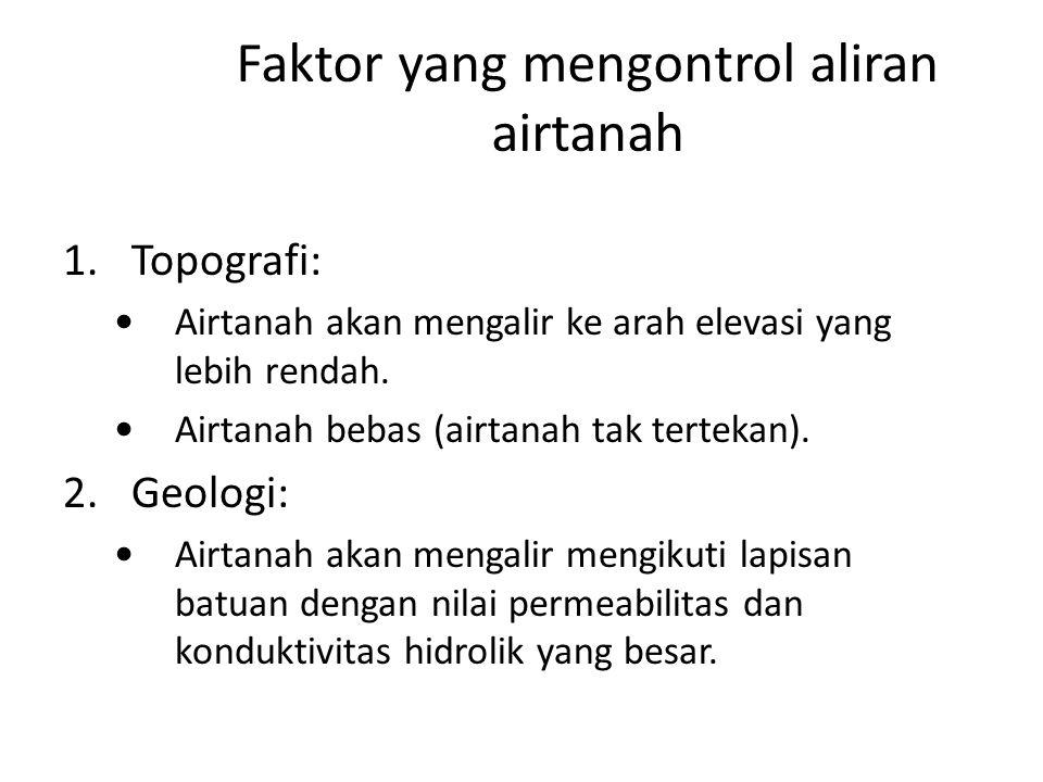 Faktor yang mengontrol aliran airtanah 1.Topografi: Airtanah akan mengalir ke arah elevasi yang lebih rendah. Airtanah bebas (airtanah tak tertekan).