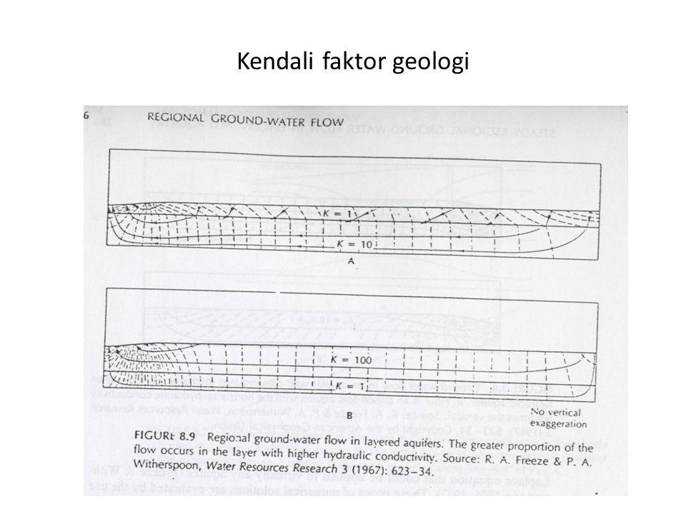 Kendali faktor geologi