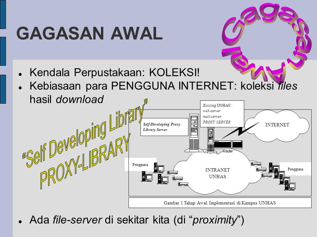 GAGASAN AWAL Pengguna Gambar 1 Tahap Awal: Implementasi di Kampus UNHAS INTERNET INTRANET UNHAS Existing UNHAS': web-server mail-server PROXY SERVER S