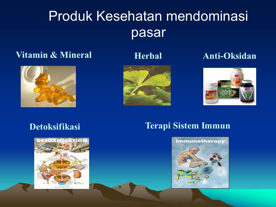 Konsumsi salah satu: Vitamin & Mineral, Herba, Anti-Oksidan, Detoksifikan, Terapi Sist Immun BELUM EFEKTIF untuk menjaga kesehatan tubuh Pemilihan produk kesehatan yang tidak tepat, akan menimbulkan masalah kesehatan lain