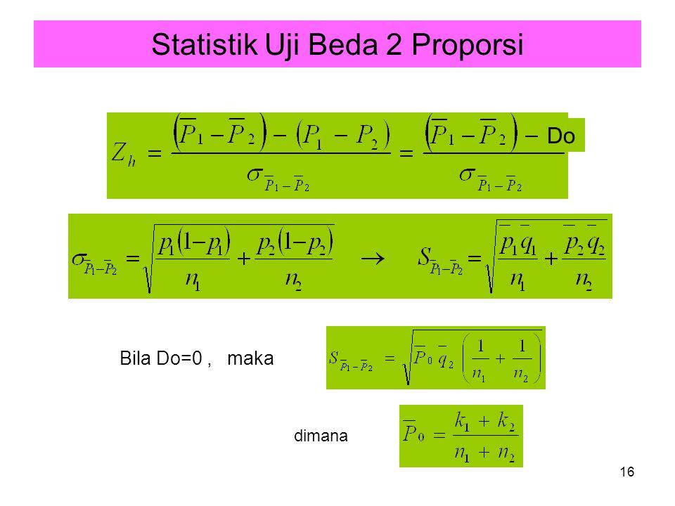 16 Statistik Uji Beda 2 Proporsi Bila Do=0, maka dimana Do