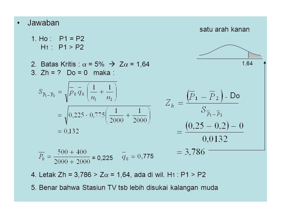 18 Jawaban 1. Ho :P1 = P2 H 1 : P1 > P2 2. Batas Kritis :  = 5%  Z  = 1,64 3. Zh = ? Do = 0 maka : 4. Letak Zh = 3,786 > Z  = 1,64, ada di wil. H
