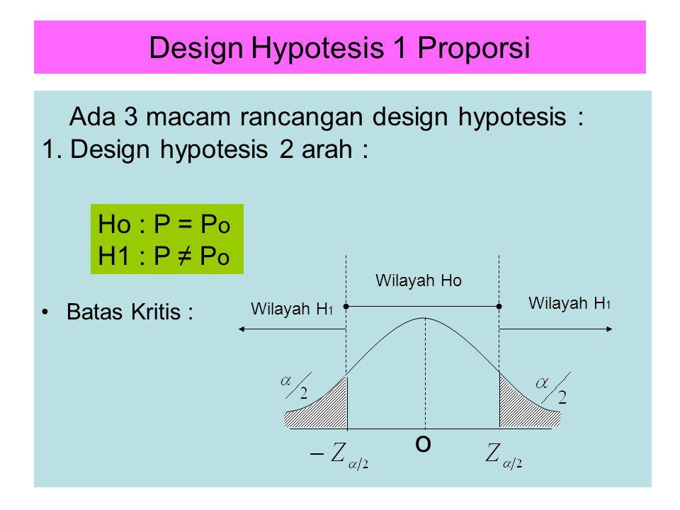 3 Design Hypotesis 1 Proporsi 1. Design hypotesis 2 arah : Batas Kritis : o Wilayah Ho Wilayah H 1 Ada 3 macam rancangan design hypotesis : Ho : P = P