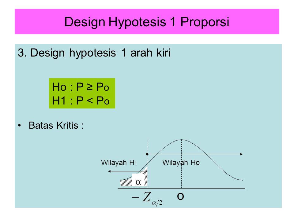 5 Design Hypotesis 1 Proporsi 3. Design hypotesis 1 arah kiri Batas Kritis : Ho : P ≥ P o H1 : P < P o  o Wilayah HoWilayah H 1