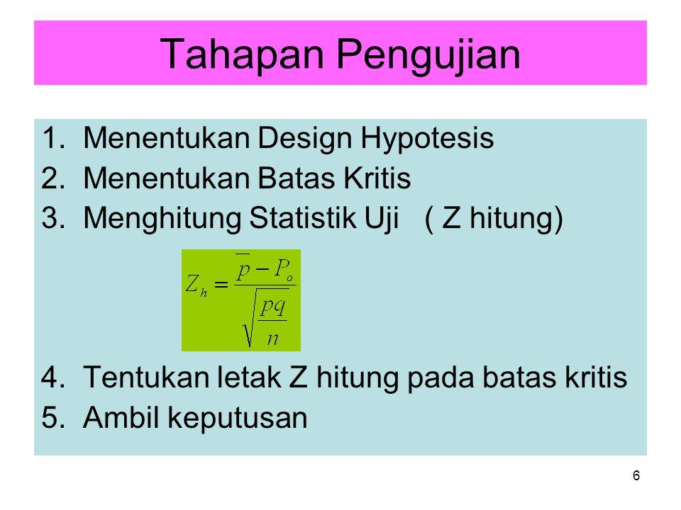 6 Tahapan Pengujian 1. Menentukan Design Hypotesis 2. Menentukan Batas Kritis 3. Menghitung Statistik Uji ( Z hitung) 4. Tentukan letak Z hitung pada