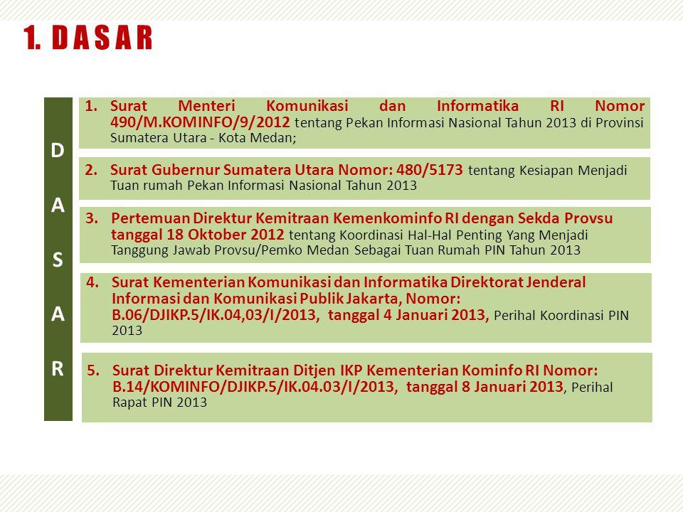 1.Surat Menteri Komunikasi dan Informatika RI Nomor 490/M.KOMINFO/9/2012 tentang Pekan Informasi Nasional Tahun 2013 di Provinsi Sumatera Utara - Kota Medan; DASARDASAR 1.