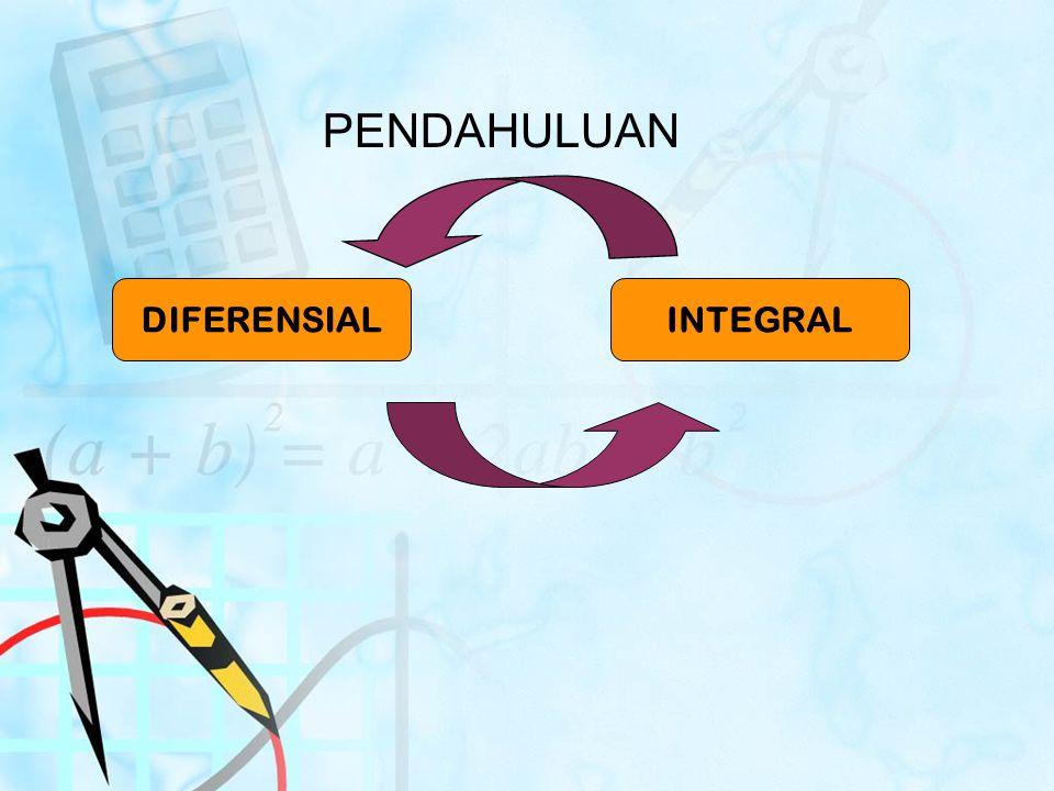 PENDAHULUAN DIFERENSIALINTEGRAL