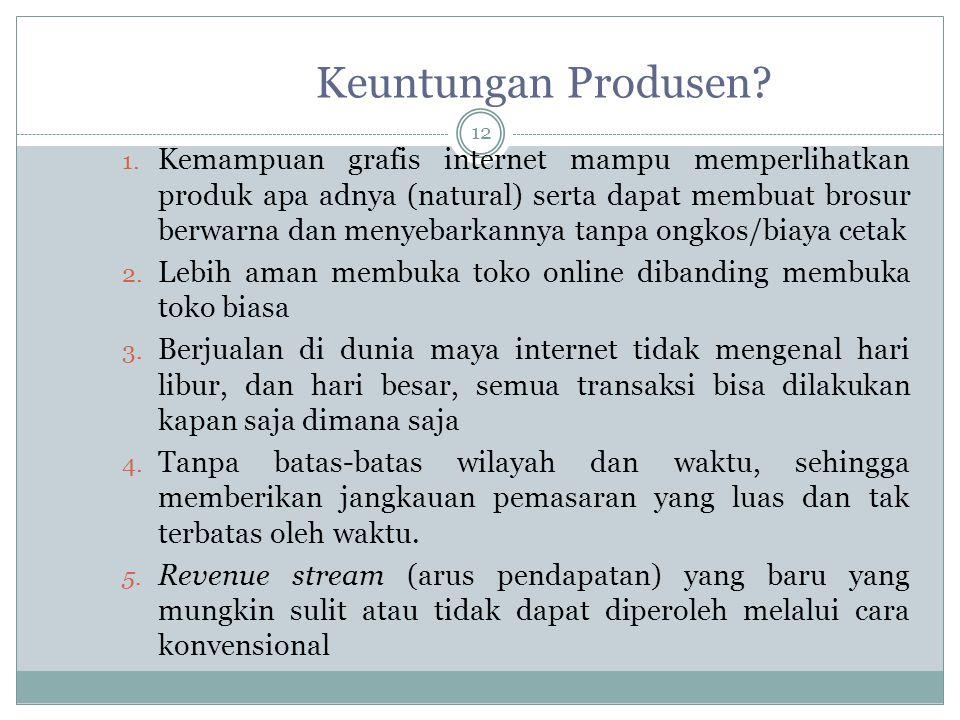 Keuntungan Produsen.1.
