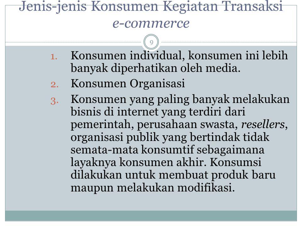 Jenis-jenis Konsumen Kegiatan Transaksi e-commerce 1.