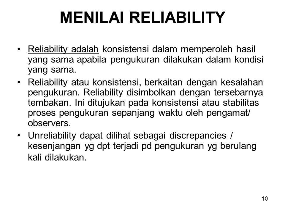 10 MENILAI RELIABILITY Reliability adalah konsistensi dalam memperoleh hasil yang sama apabila pengukuran dilakukan dalam kondisi yang sama. Reliabili