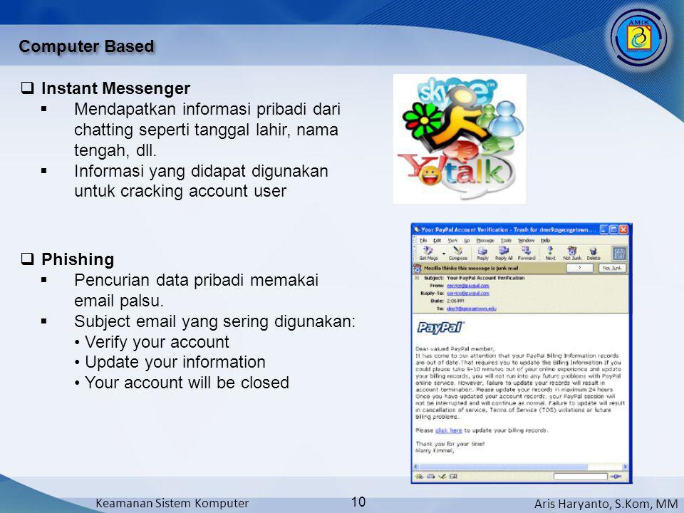 Aris Haryanto, S.Kom, MM Keamanan Sistem Komputer 10 Computer Based  Instant Messenger  Mendapatkan informasi pribadi dari chatting seperti tanggal