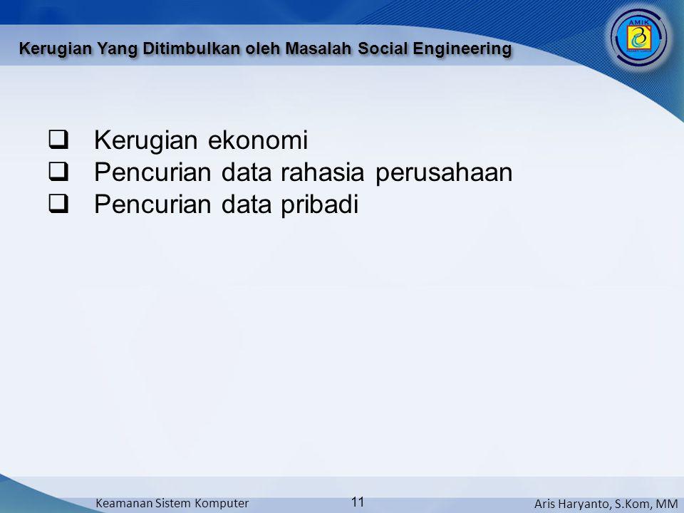 Aris Haryanto, S.Kom, MM Keamanan Sistem Komputer 11 Kerugian Yang Ditimbulkan oleh Masalah Social Engineering  Kerugian ekonomi  Pencurian data rah