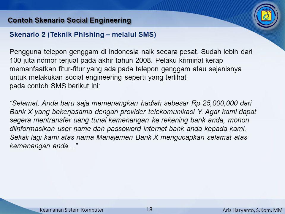 Aris Haryanto, S.Kom, MM Keamanan Sistem Komputer 18 Contoh Skenario Social Engineering Skenario 2 (Teknik Phishing – melalui SMS) Pengguna telepon ge
