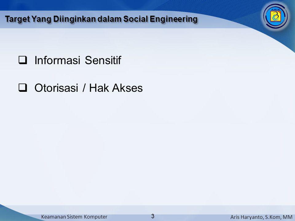 Aris Haryanto, S.Kom, MM Keamanan Sistem Komputer 3 Target Yang Diinginkan dalam Social Engineering  Informasi Sensitif  Otorisasi / Hak Akses