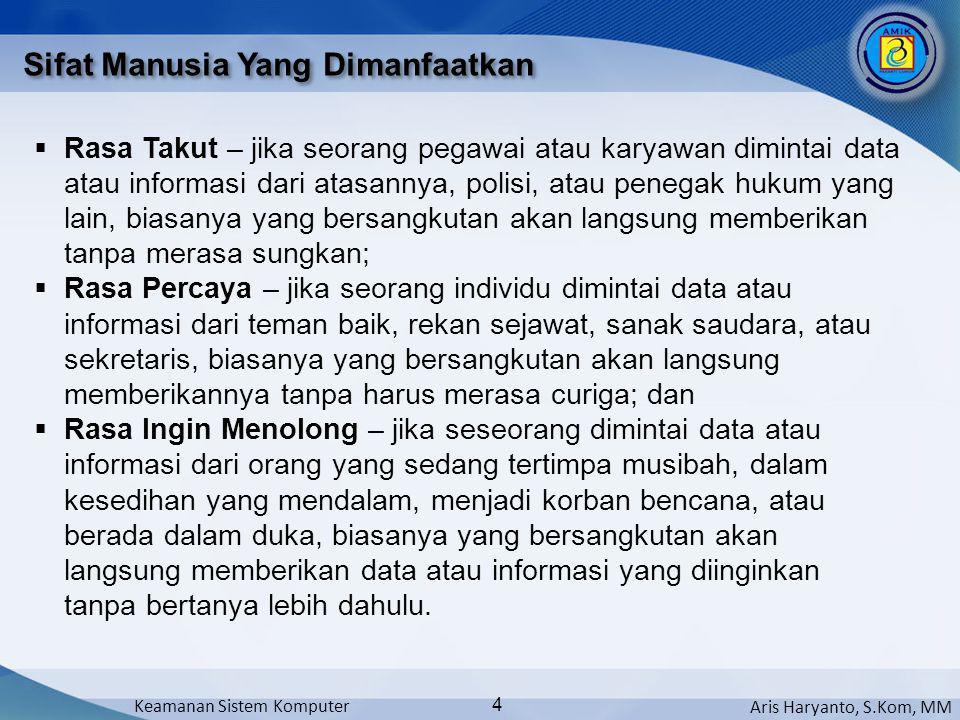 Aris Haryanto, S.Kom, MM Keamanan Sistem Komputer 4  Rasa Takut – jika seorang pegawai atau karyawan dimintai data atau informasi dari atasannya, pol