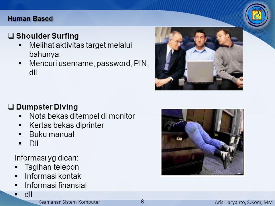Aris Haryanto, S.Kom, MM Keamanan Sistem Komputer 8 Human Based  Shoulder Surfing  Melihat aktivitas target melalui bahunya  Mencuri username, pass