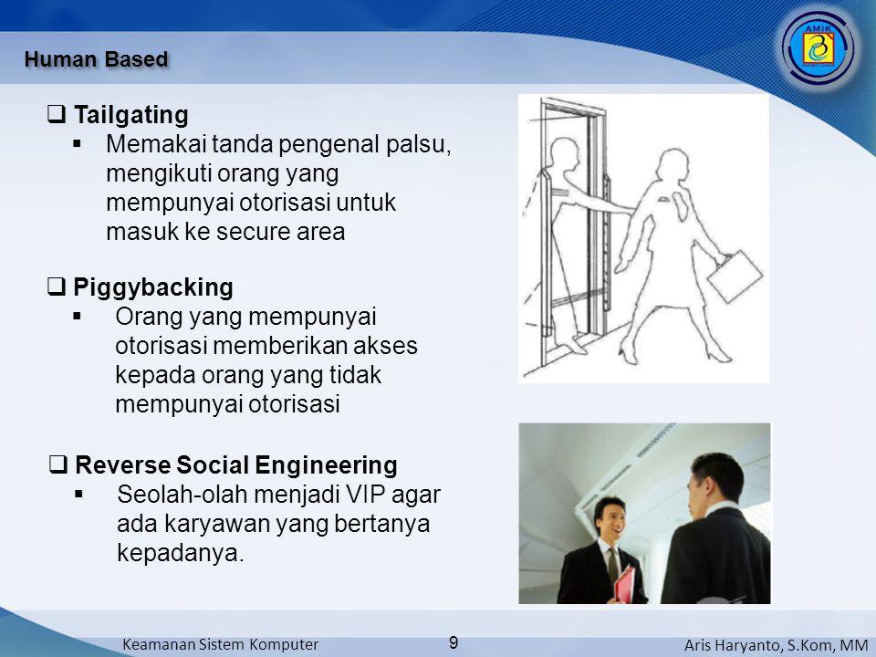 Aris Haryanto, S.Kom, MM Keamanan Sistem Komputer 9 Human Based  Tailgating  Memakai tanda pengenal palsu, mengikuti orang yang mempunyai otorisasi