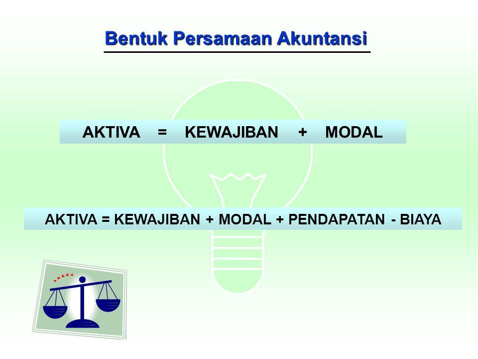 AKTIVA = KEWAJIBAN + MODAL AKTIVA = KEWAJIBAN + MODAL + PENDAPATAN - BIAYA Bentuk Persamaan Akuntansi