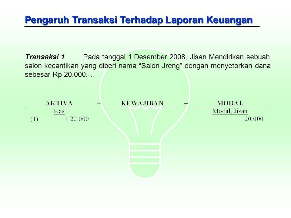 "Transaksi 1Pada tanggal 1 Desember 2008, Jisan Mendirikan sebuah salon kecantikan yang diberi nama ""Salon Jreng"" dengan menyetorkan dana sebesar Rp 20"