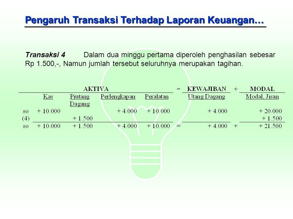 Transaksi 4Dalam dua minggu pertama diperoleh penghasilan sebesar Rp 1.500,-, Namun jumlah tersebut seluruhnya merupakan tagihan.