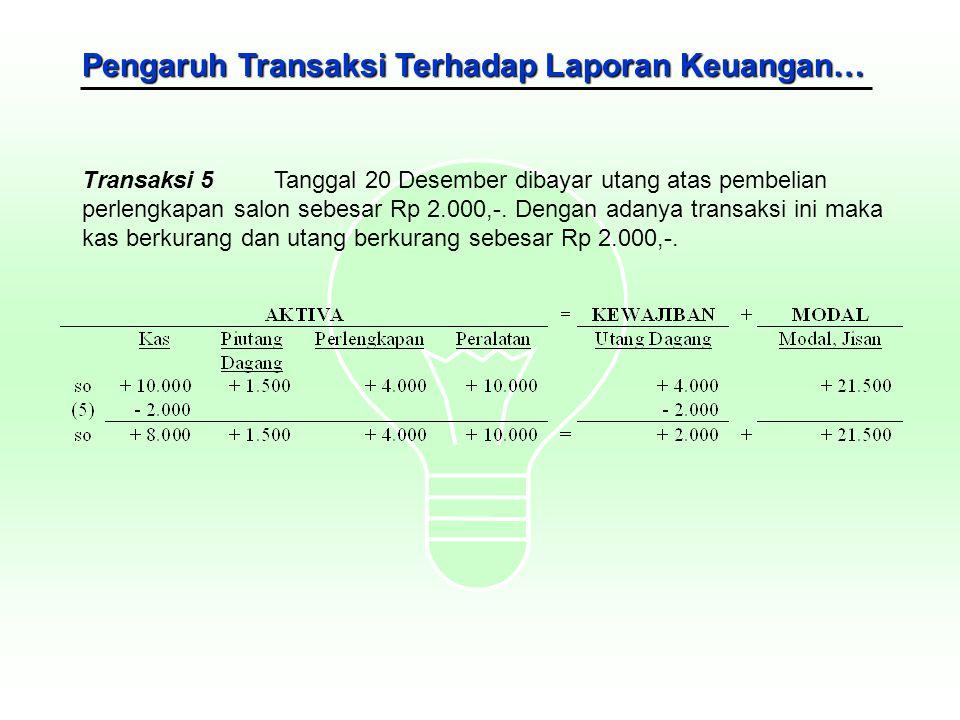 Pengaruh Transaksi Terhadap Laporan Keuangan… Transaksi 5Tanggal 20 Desember dibayar utang atas pembelian perlengkapan salon sebesar Rp 2.000,-. Denga