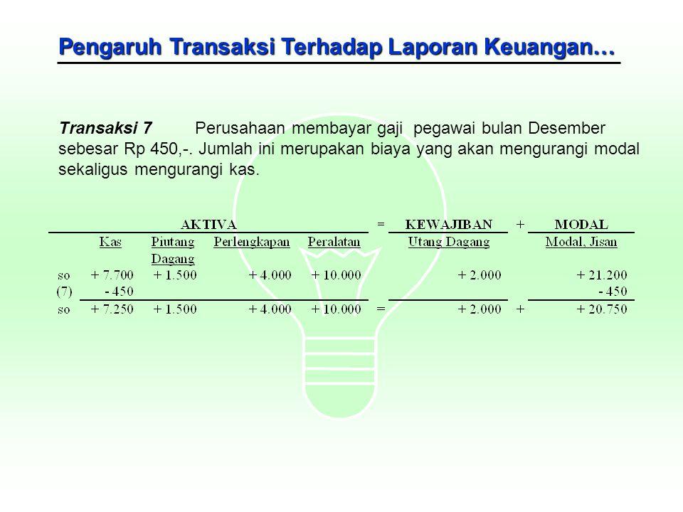 Pengaruh Transaksi Terhadap Laporan Keuangan… Transaksi 7Perusahaan membayar gaji pegawai bulan Desember sebesar Rp 450,-. Jumlah ini merupakan biaya