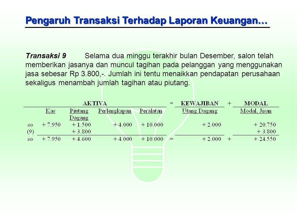 Pengaruh Transaksi Terhadap Laporan Keuangan… Transaksi 9Selama dua minggu terakhir bulan Desember, salon telah memberikan jasanya dan muncul tagihan
