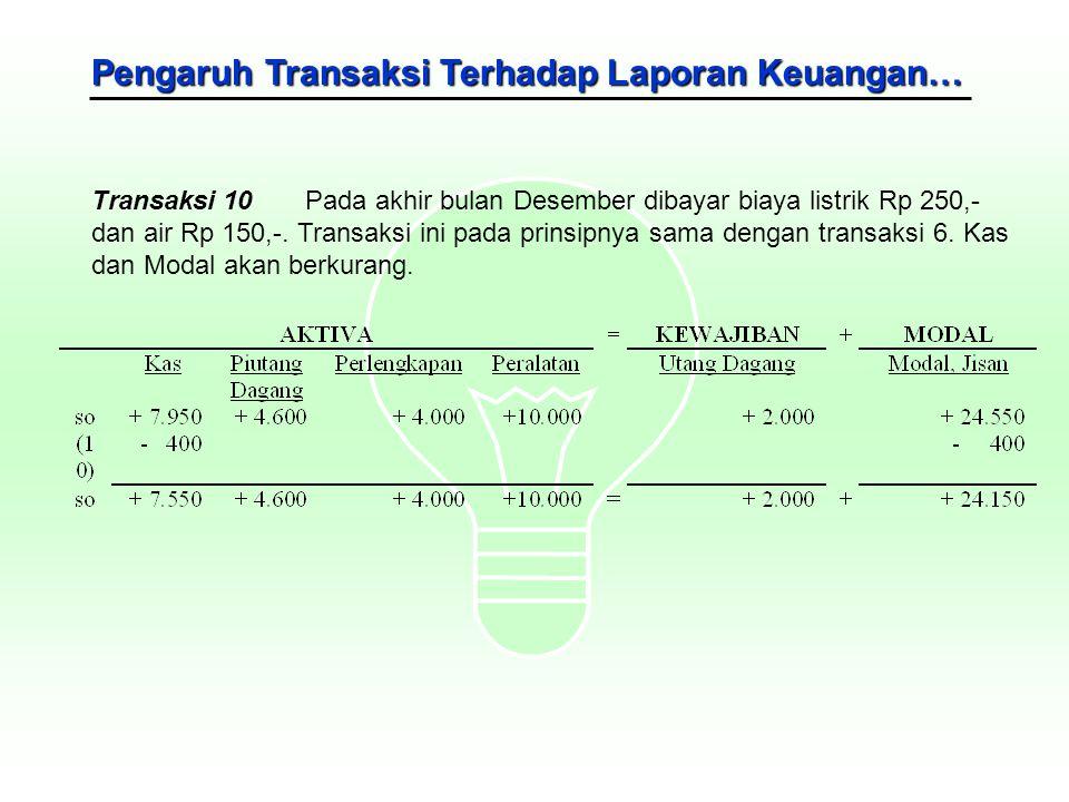 Pengaruh Transaksi Terhadap Laporan Keuangan… Transaksi 10Pada akhir bulan Desember dibayar biaya listrik Rp 250,- dan air Rp 150,-. Transaksi ini pad