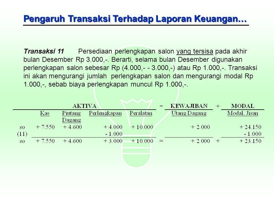 Pengaruh Transaksi Terhadap Laporan Keuangan… Transaksi 11Persediaan perlengkapan salon yang tersisa pada akhir bulan Desember Rp 3.000,-. Berarti, se