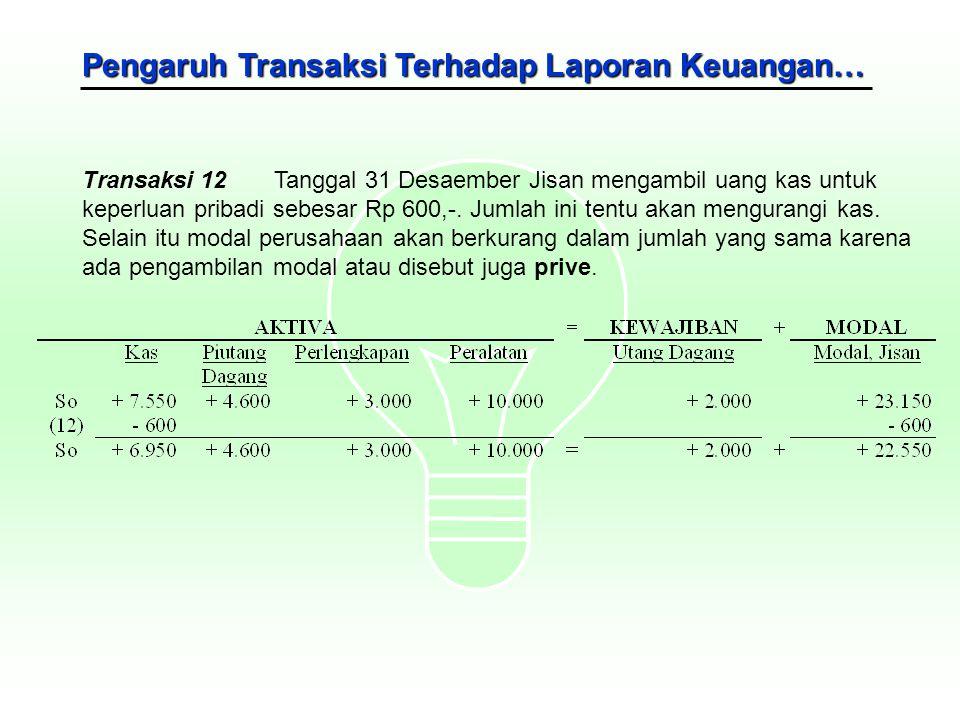 Pengaruh Transaksi Terhadap Laporan Keuangan… Transaksi 12Tanggal 31 Desaember Jisan mengambil uang kas untuk keperluan pribadi sebesar Rp 600,-. Juml