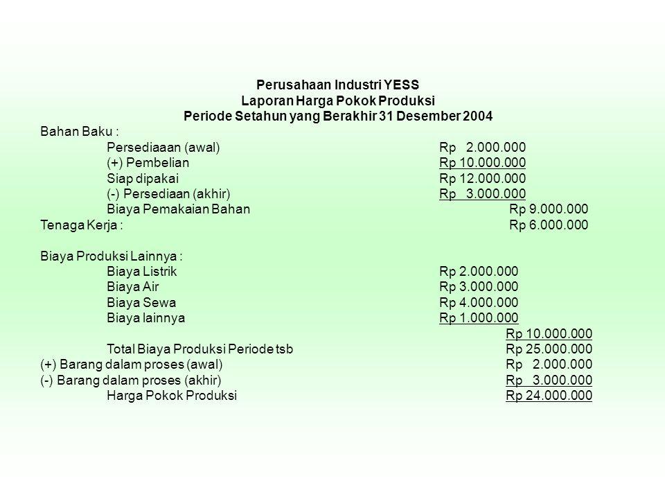 Perusahaan Industri YESS Laporan Harga Pokok Produksi Periode Setahun yang Berakhir 31 Desember 2004 Bahan Baku : Persediaaan (awal)Rp 2.000.000 (+) P