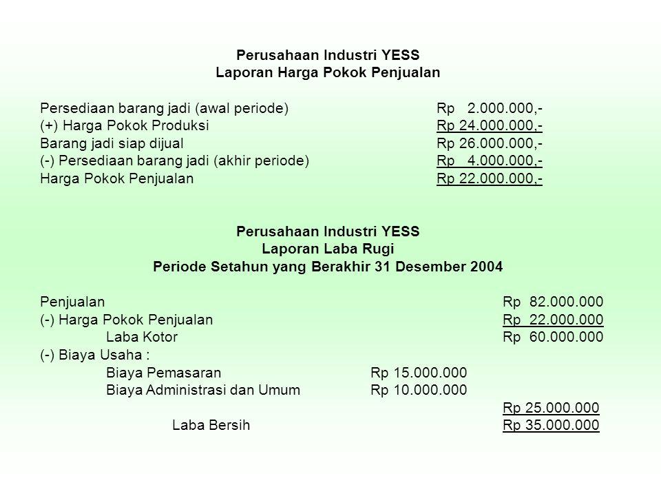 Perusahaan Industri YESS Laporan Harga Pokok Penjualan Persediaan barang jadi (awal periode) Rp 2.000.000,- (+) Harga Pokok ProduksiRp 24.000.000,- Ba