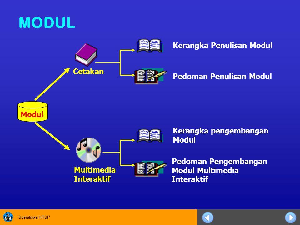 Sosialisasi KTSP MODUL Modul Cetakan Multimedia Interaktif Kerangka Penulisan Modul Kerangka pengembangan Modul Pedoman Penulisan Modul Pedoman Pengem