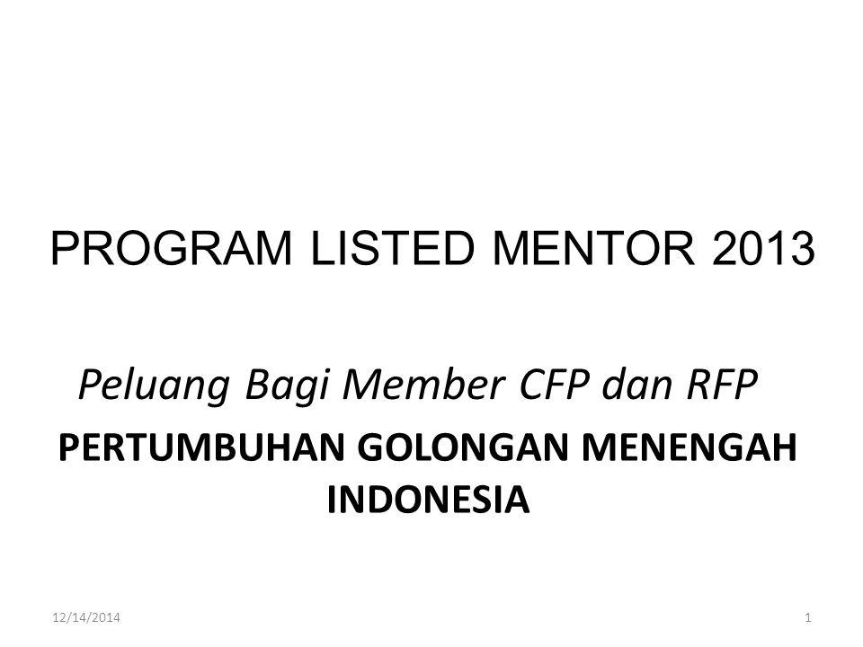 PERTUMBUHAN GOLONGAN MENENGAH INDONESIA Peluang Bagi Member CFP dan RFP 112/14/2014 PROGRAM LISTED MENTOR 2013