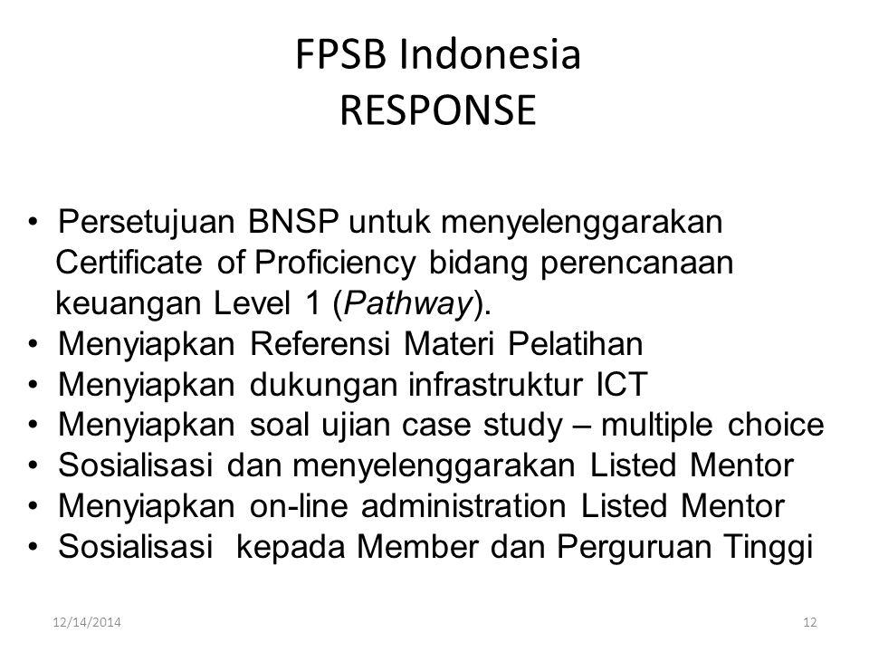 FPSB Indonesia RESPONSE Persetujuan BNSP untuk menyelenggarakan Certificate of Proficiency bidang perencanaan keuangan Level 1 (Pathway).