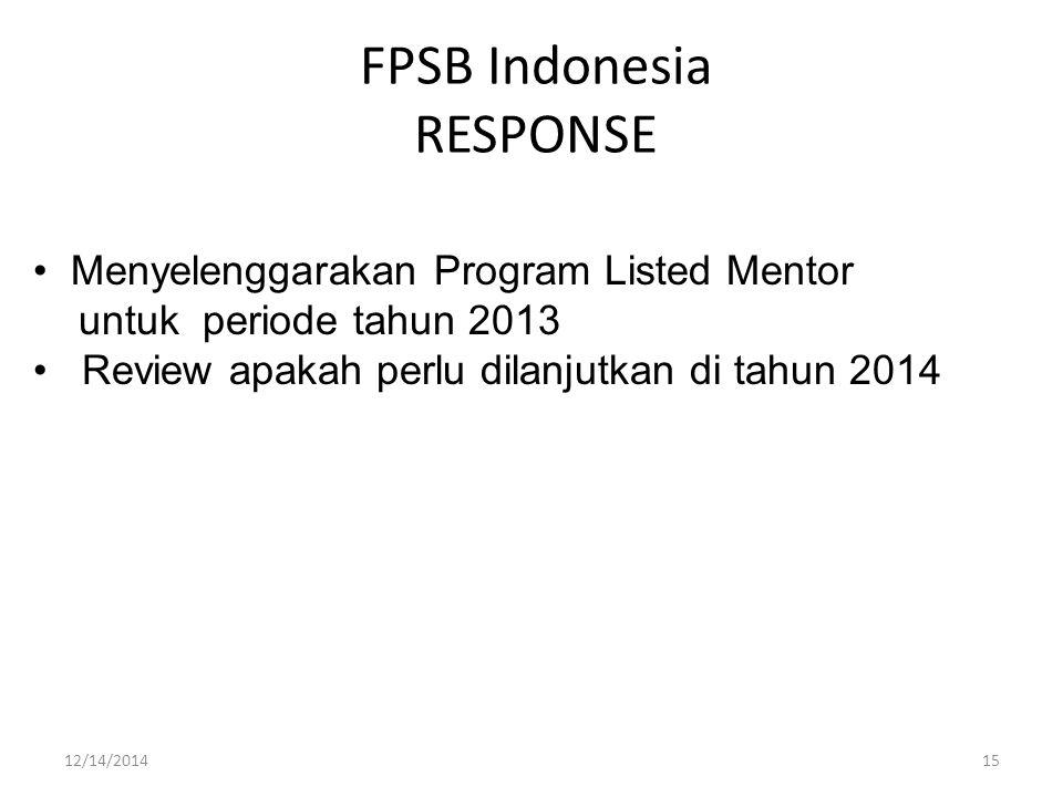 FPSB Indonesia RESPONSE Menyelenggarakan Program Listed Mentor untuk periode tahun 2013 Review apakah perlu dilanjutkan di tahun 2014 1512/14/2014
